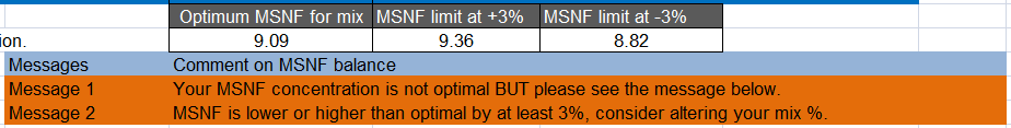 Optimal value for MSNF and error messages
