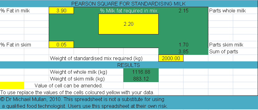 Microsoft Excel standardization spreadsheet